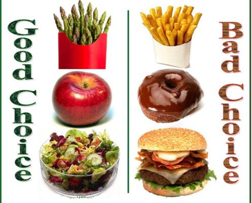 כללים לאכילה נכונה ומאוזנת